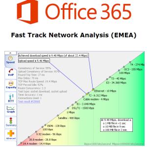 office365_speedtest